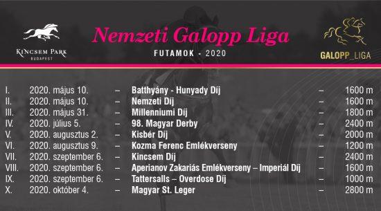 200121Galopp_liga_futamok